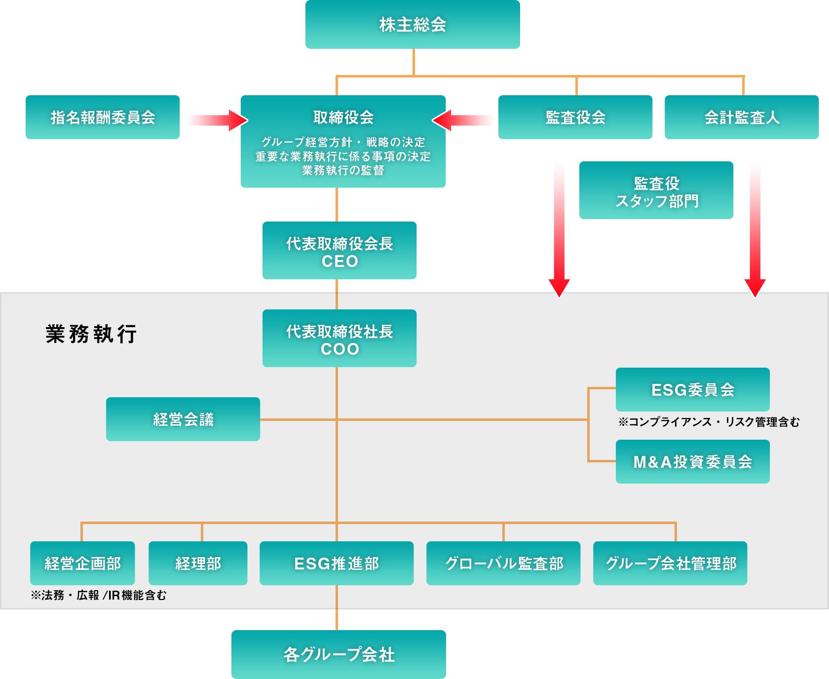 富士 フィルム ホールディングス 株価