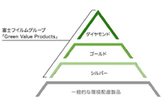 [写真]本認定制度の概要