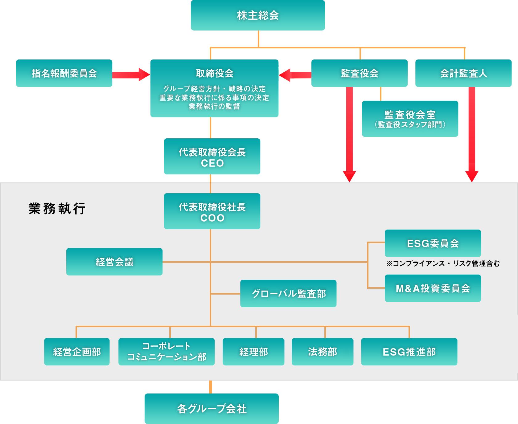 フイルム 予想 富士 株価