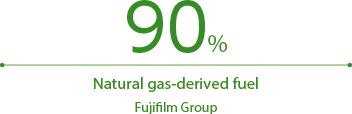 [Image]Natural gas-derived fuel Fujifilm Group