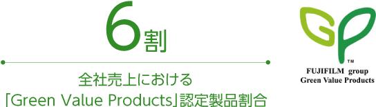 [図]『Green Value Products』認定製品の割合を全社売上の6割にする[ロゴ]Green Value Products