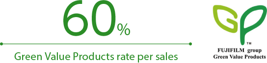 [Image]Green Value Products rate per sales[Logo]Green Value Products