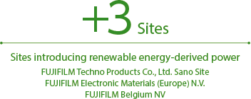 [Image]Sites introducing renewable energy-derived power