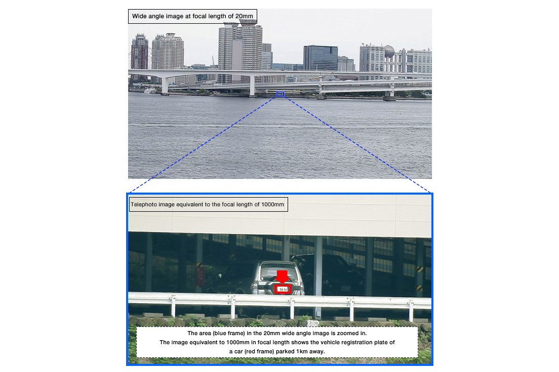 [Photo]The area (blue frame) in the 20mm wide angle image is zoomed in. The image equivalent to 1000mm in focal length shows the vehicle registration plate of a car (red frame) parked 1km away.