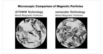 Microscopic Comparison of Magnetic Particles