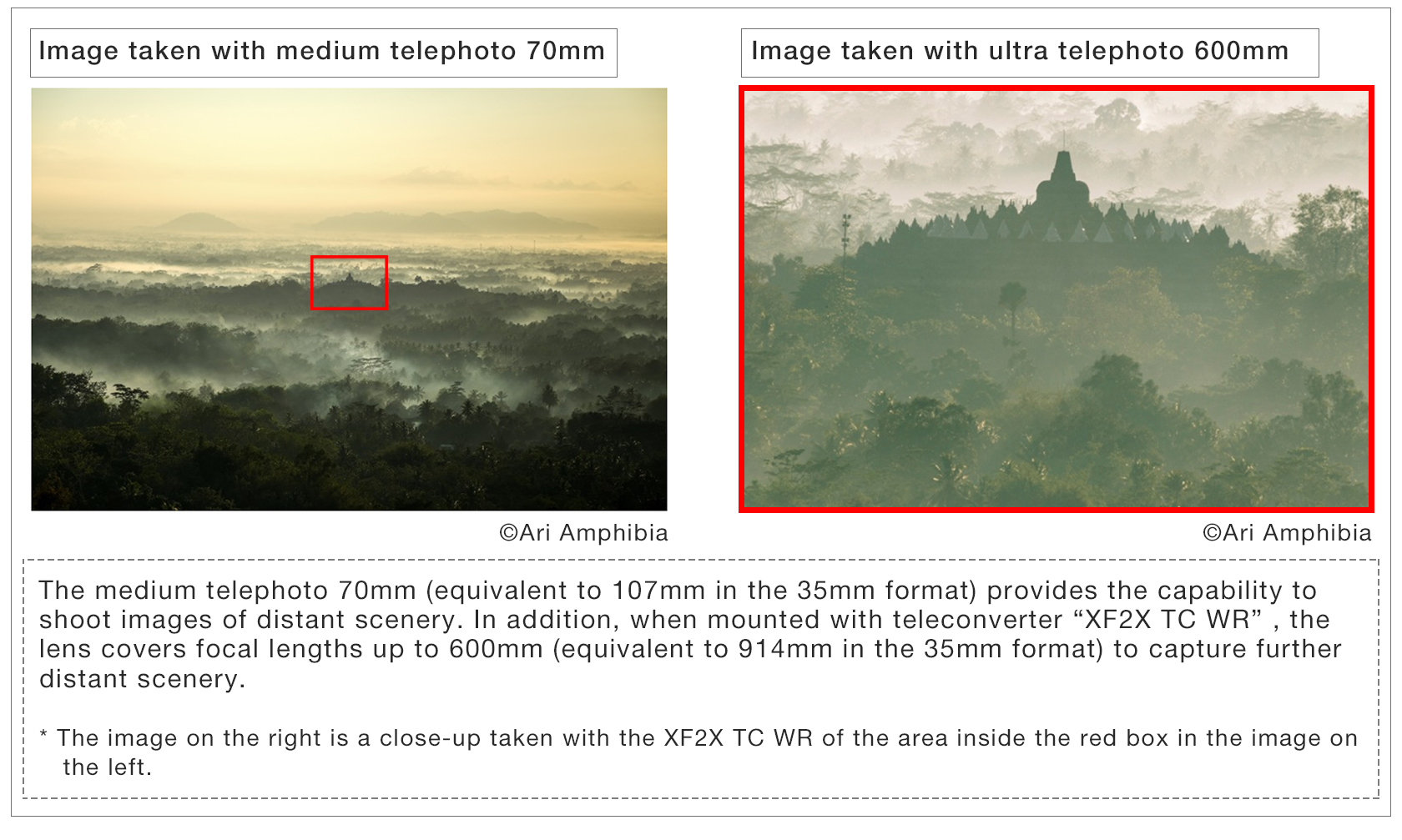 [Image]Ultra telephoto zoom lens covering a wide range of shooting scenes for diverse photographic expressions
