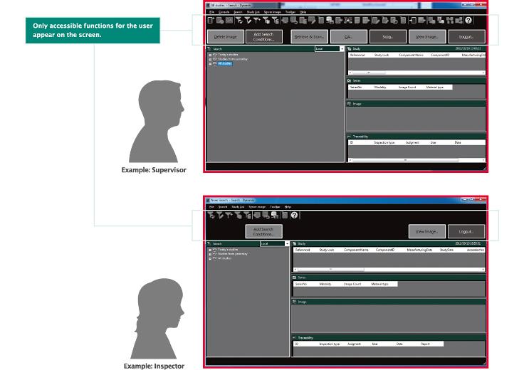 [afbeelding] Softwarescreenshots van gebruikersafhankelijke functies met rode markeringen van wat een supervisor ziet en welke functies de inspecteur ziet