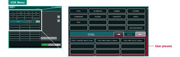 [afbeelding] Softwarescreenshots van het EDR-menu en een markering van de gebruikersvoorinstellingen in het rood