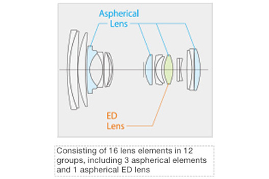 [Photo]Consisting of 16 lens elements in 12 groups, including 3 aspherical elements and 1 aspherical ED lens