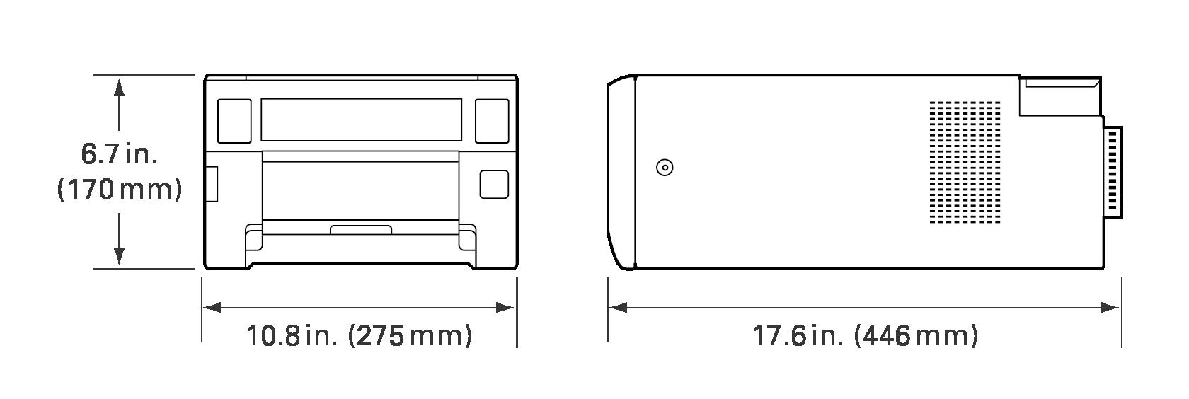 Diagrama do produto