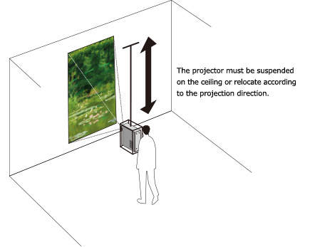 [imagem] Projetor suspenso no teto gerando imagem na vertical