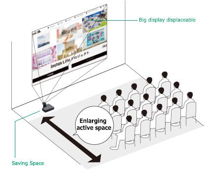 [imagem] Projetor colocado no canto frontal da sala, ampliando o espaço ativo e dando espaço para um público maior