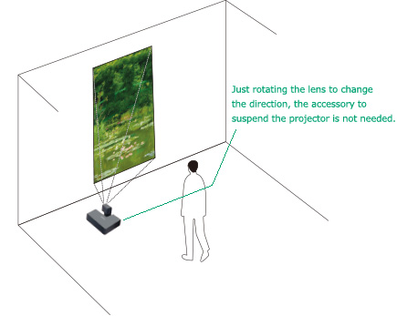 [imagem] Projetor no chão, com lente rotacionada e imagem projetada na vertical/retrato na tela