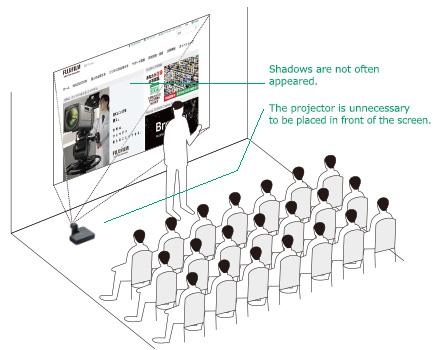 [imagem] Projetor colocado na frente do público, lançando sombras sobre a tela enquanto o palestrante está na frente