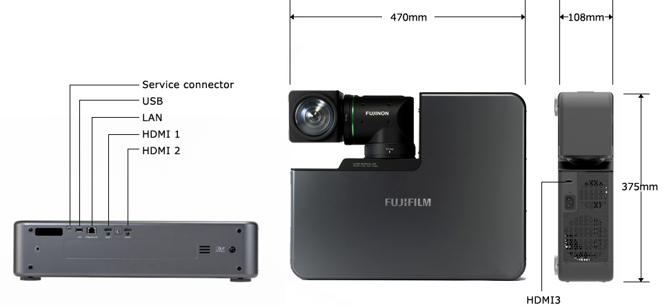 [image] FP-Z5000 back, side and top view with dimensions of machine and ports for cables on back of projector