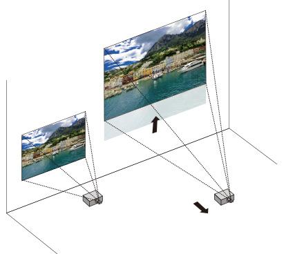 [imagem] A imagem projetada se desloca para cima quando o projetor é afastado da parede
