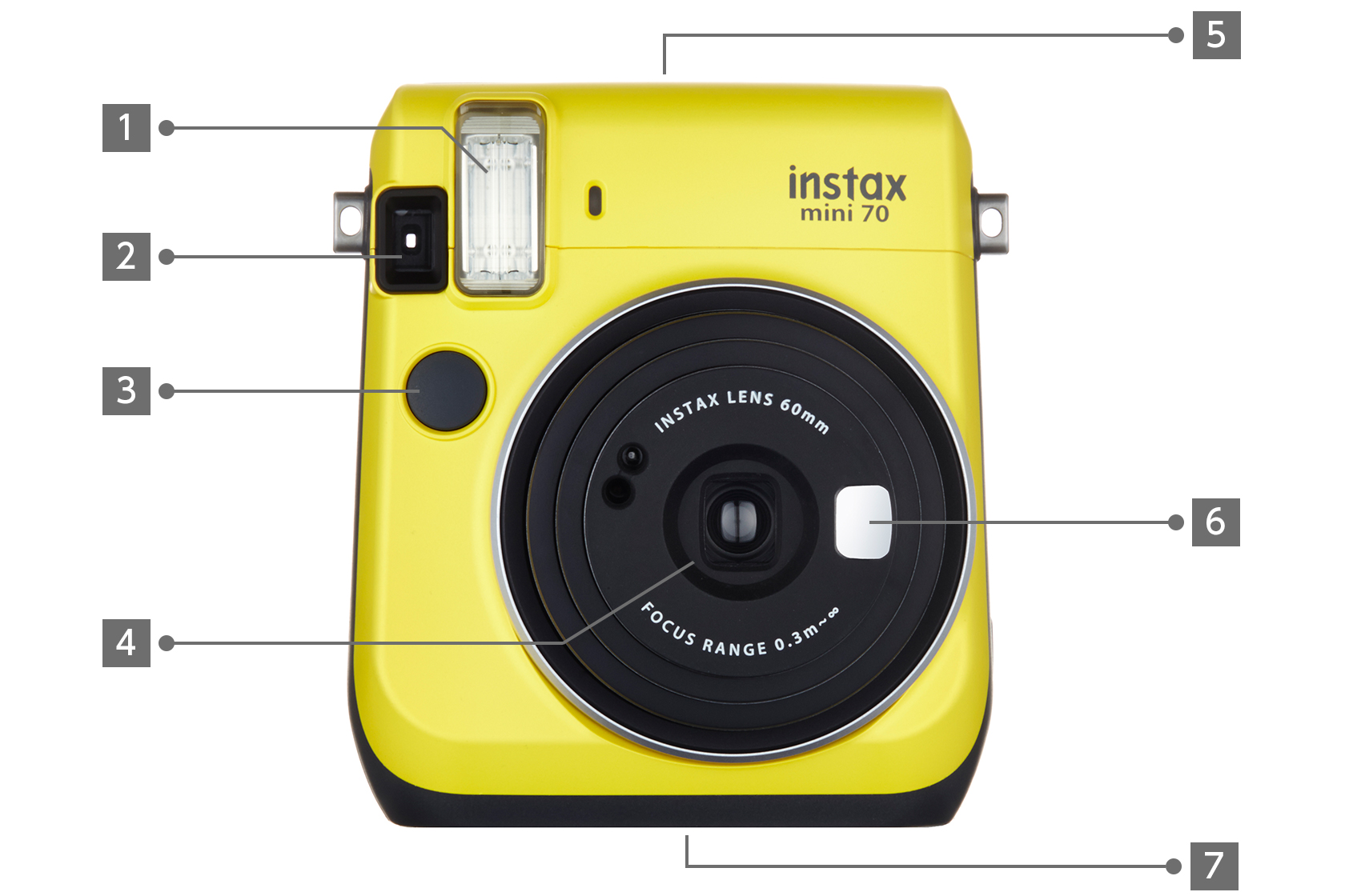 Front View of yellow Mini 70 camera