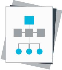 [imagem] Hierarquia/árvore de quadrados e círculos
