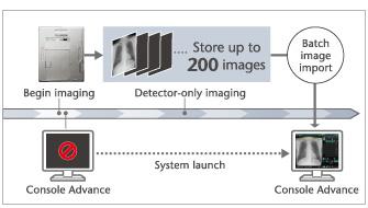 [imagem] Armazena até 200 imagens na memória interna do detector