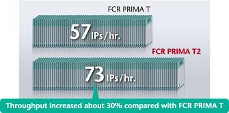 [imagem] O FCR Prima T2 pode produzir 73 IPs por hora em comparação com 57 IPs por hora do FCR Prima T