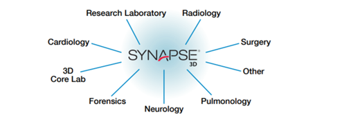 [image] Synapse has applications in different fields ranging from Research and Radiology to Surgery or Cardiology