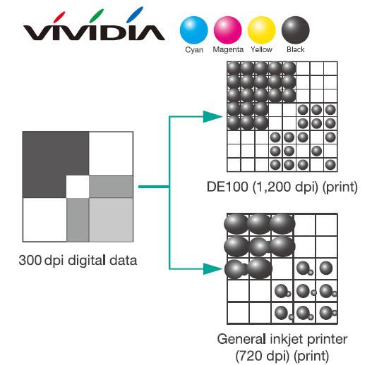 [imagem] Quadrados mostrando qualidade de impressão de 720 dpi e 1.440 dpi usados mesmo se os dados digitais da imagem original fossem de 300 dpi