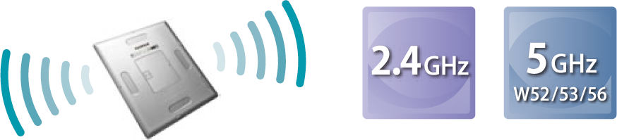 [image] Calneo Smart with WI-FI frequencies 2.4GHz and 5GHz logos