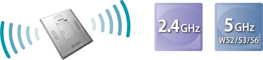 [imagem] Calneo Smart com logotipos de frequências WI-FI de 2,4 GHz e 5 GHz