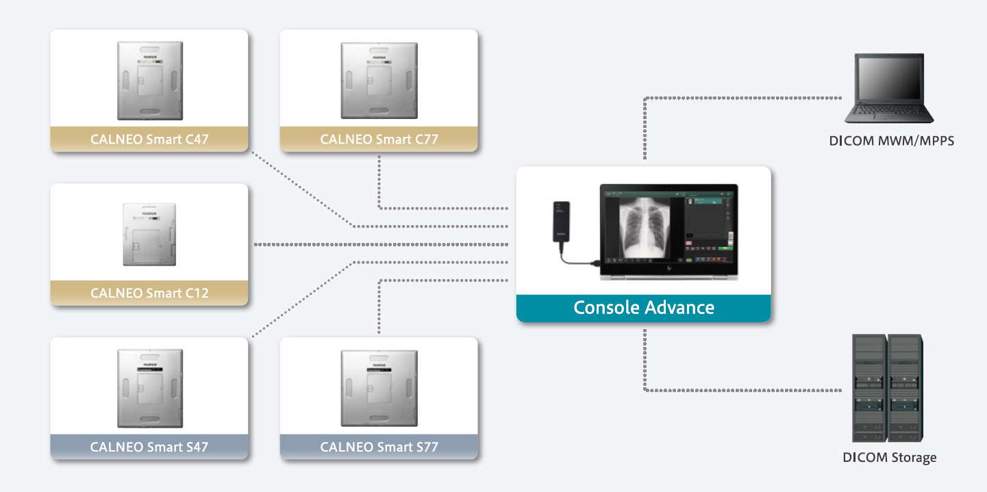 [image] DR CALNEO Smart mobile configuration workflow example