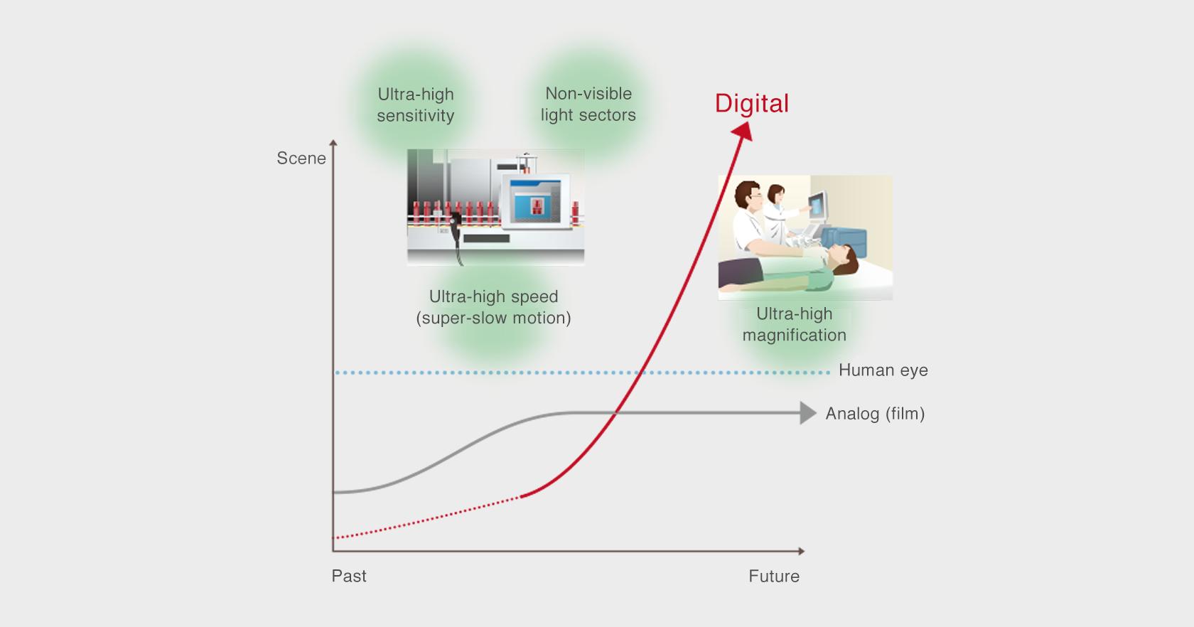[image] Future Possibilities