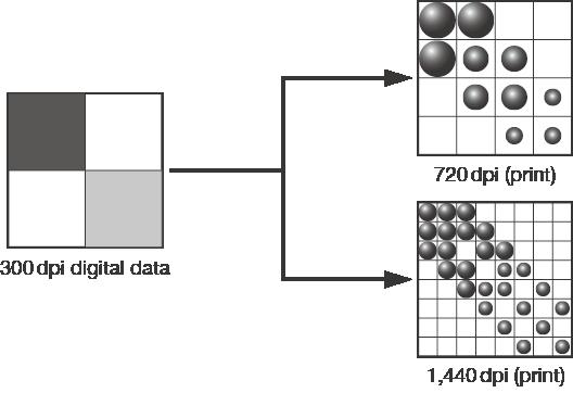 Comparaison DPI 720dpi et 1440dpi