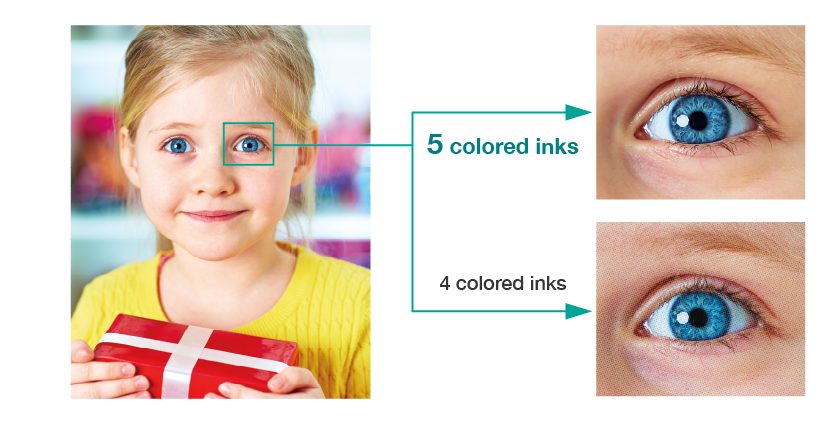 [image] Portrait of young girl holding gift in her hands, with her eye circled and arrows pointing to comparison between using 5 colored inks versus 4 colored inks in the photo