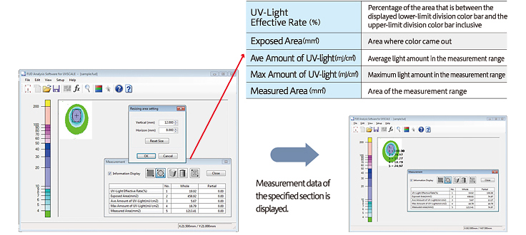 [photo] Software screenshots of Measure light amount with a close up screenshot measurement data table