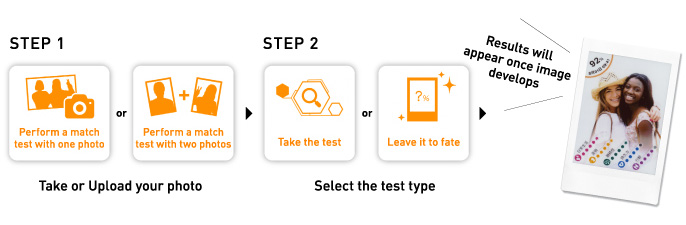 Image showing Steps of Match Test