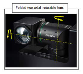 Folded 2-axial rotating lens