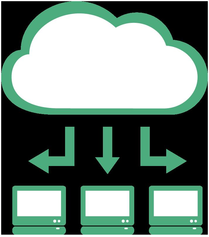 Plattformübergreifende Archivierung