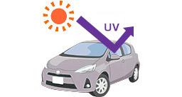 [immagine] Freccia di luce UV proveniente dal sole che rimbalza sull'auto