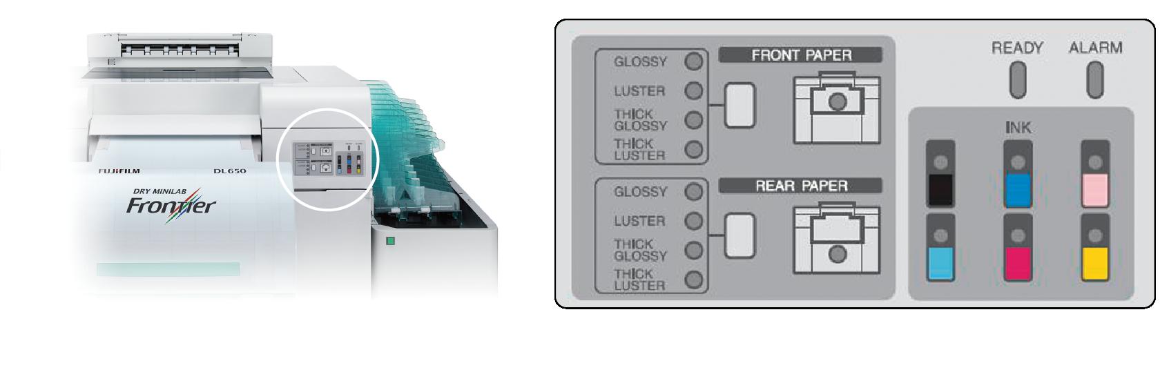 [imagen] Parte frontal de la Frontier DL650 con el panel de operación encerrado en un círculo y el primer plano de la pantalla del panel de operación