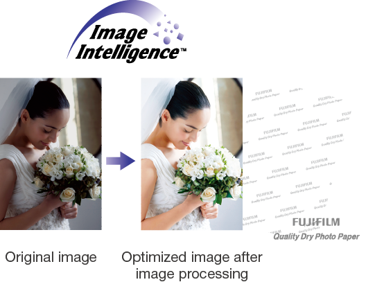 [image] Image Intelligence logo on left with original, un-enhanced photo of bride holding bouquet on close-right, and enhanced, vibrant version of the same photo further right