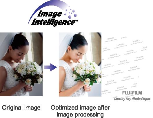 [imagen] Logotipo de Image Intelligence a la izquierda con una foto original oscura, sin realzar, de una novia sosteniendo el ramo a la derecha, y la versión vibrante y mejorada de la misma foto más a la derecha