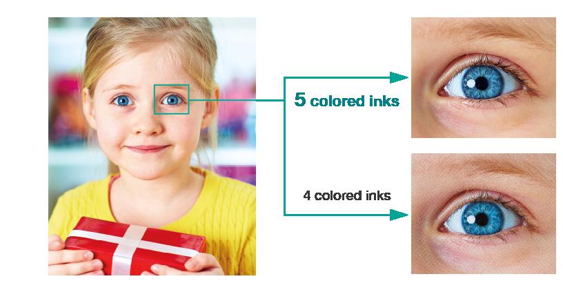 [imagen] Retrato de una niña pequeña sosteniendo un regalo en sus manos, con su ojo encerrado en un círculo y flechas que apuntan a una comparación entre usar 5tintas de colores y 4tintas de colores en la fotografía