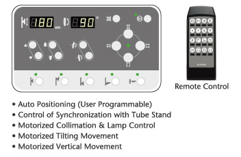[photo] Control Panel with 2 small digital screens and a remote control on the right