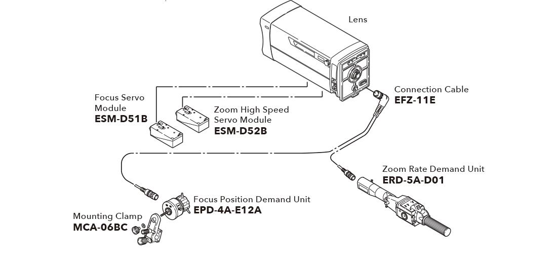 [imagen] Esquema que muestra los accesorios de configuración del sistema de lentes de estudio/campo para SS-21DB