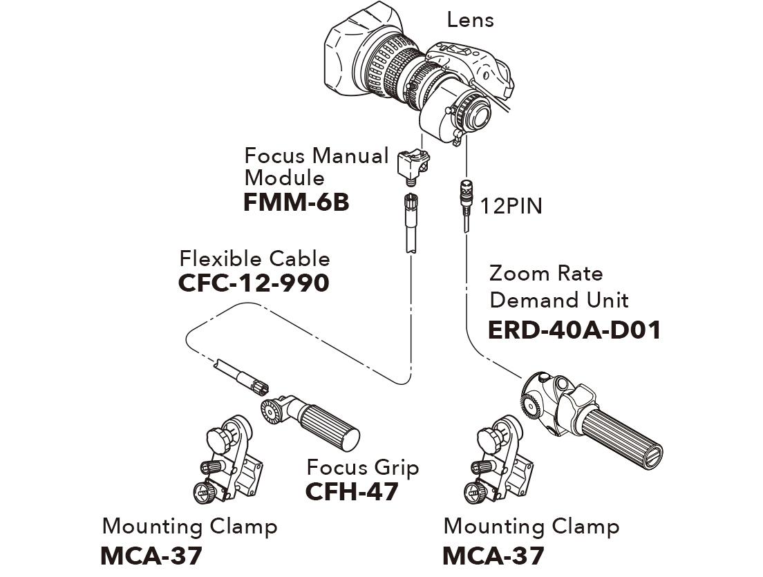 [imagen] Esquema del lente que se conecta al módulo manual de enfoque y a la unidad de demanda de velocidad de zoom y agarre de enfoque