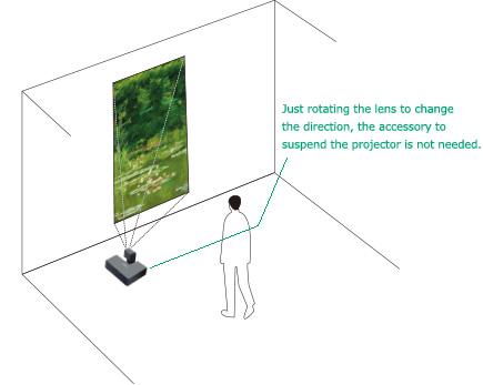 [imagen] Proyector en el piso con el lente girado y proyectando imagen vertical/retrato en la pantalla