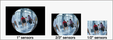 [foto] Imágenes de simulación tomadas con FE185C086HA-1: sensores de 1pulgada, sensores de 2/3pulgada y sensores de 1/2pulgada