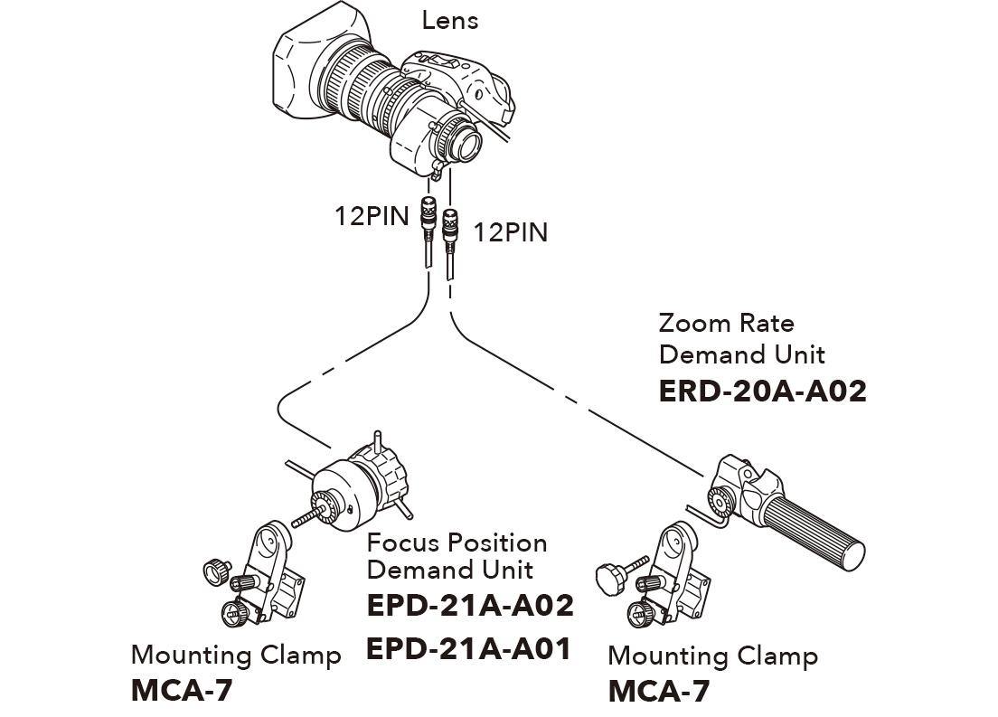[imagen] Esquema del lente que se conecta a la unidad de demanda de posición de enfoque y a la unidad de demanda de velocidad de zoom