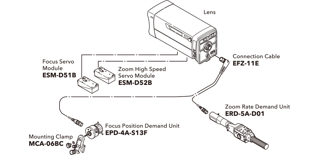 [imagen] Esquema que muestra los accesorios de configuración del sistema de lentes de estudio/campo para SS-21DB AF