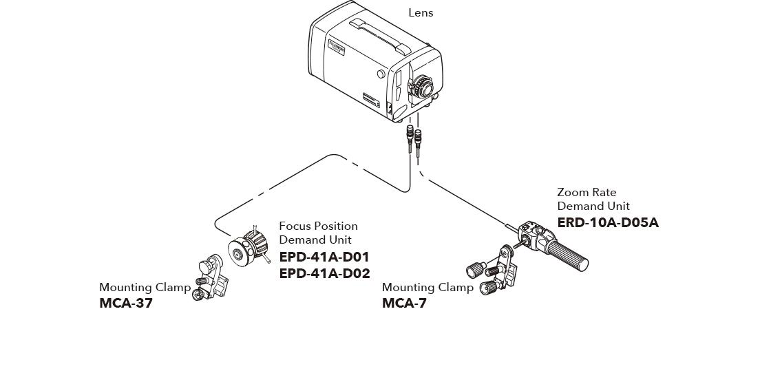 [imagen] Esquema que muestra los accesorios de configuración del sistema de lentes de estudio/campo para SS-MB