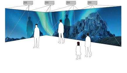 [imagen] 4 proyectores en el techo proyectando la imagen de la aurora boreal y montañas en múltiples paredes, con personas proyectando sombras en la imagen